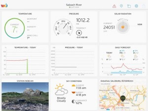 WeatherUnderground am iPad